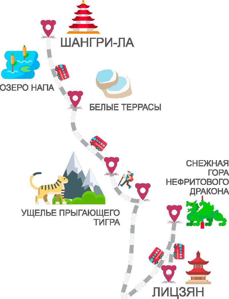 Приключенческая экспедиция в Юньнань