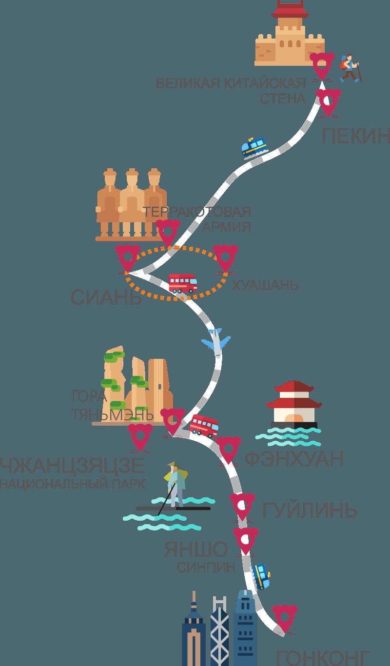 Большое путешествие по Китаю
